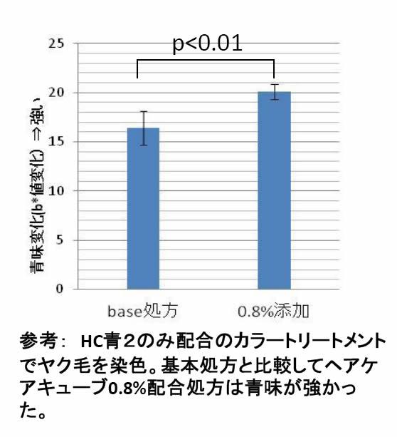 hcc_5