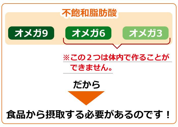 omega_15